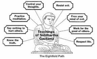 Eightfold Path, Four Noble Truths, and Non-violence - Buddhism